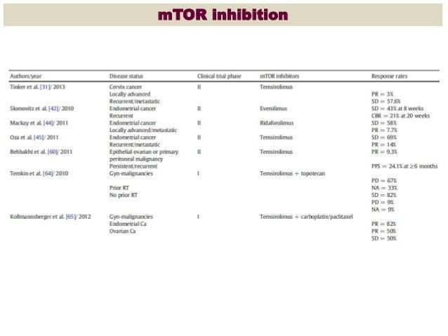 endometrium rák ppt gambar hewan nemathelminthes