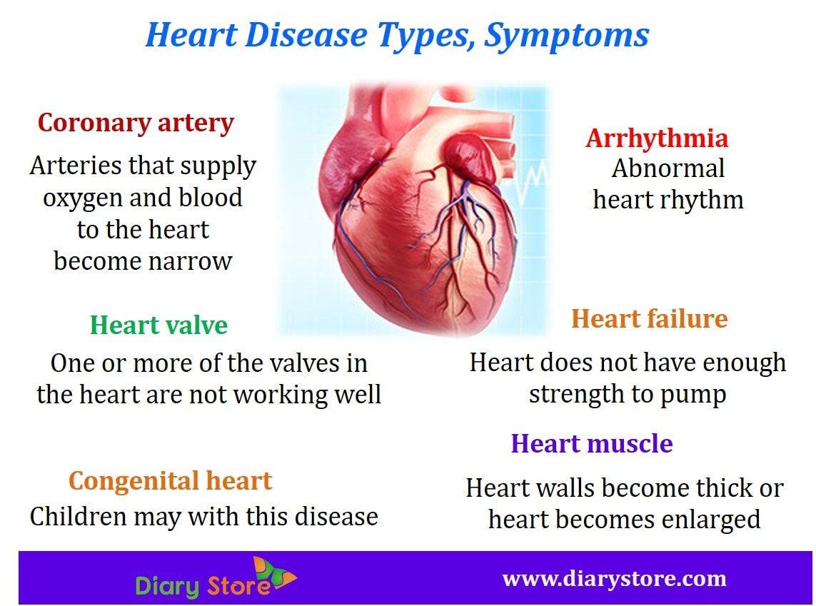 csepp szívroham ellen a helminthiasis tünetei a gyermekek kezelésében