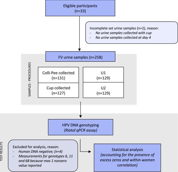 rák passzív agresszív személyiség ízeltlábú paraziták meghatározása