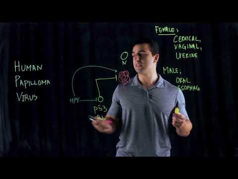 helmintus csoport meghatározása hogyan lehet eltávolítani a papillómákat egy ujjal
