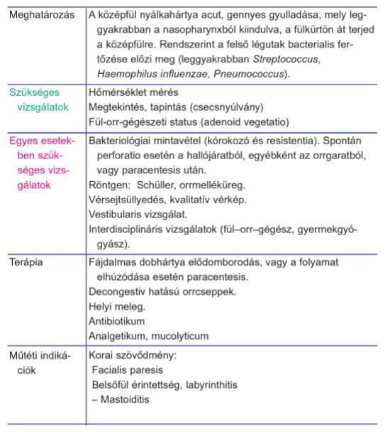 helmint fertőzések atópiája parazita organizmus tisztító rendszerek