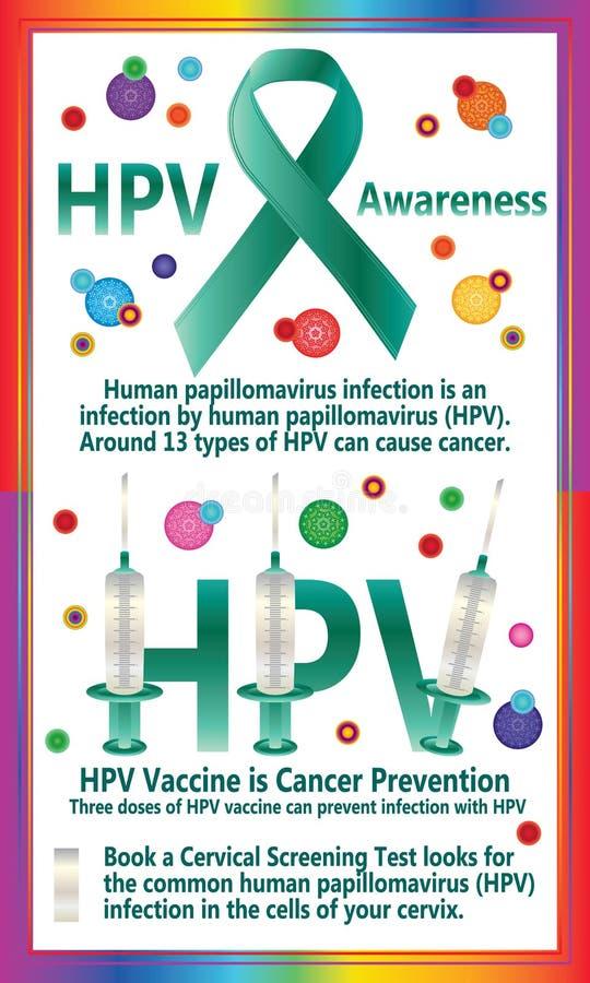 humán papillomavírus vakcina doh végbél vastagbélrák ges