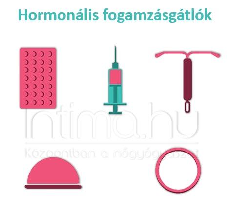 Hormonális fogamzásgátlás 25 év alatt, és éves korban