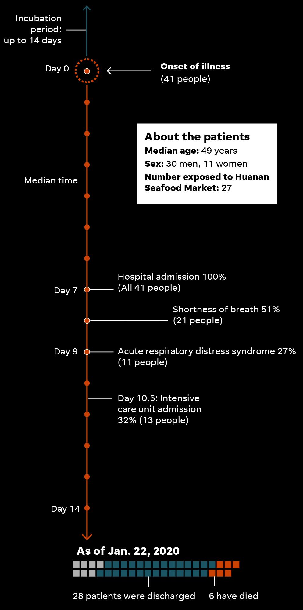 vírus jesen 2020 hpv szemolcs lappangasi ideje